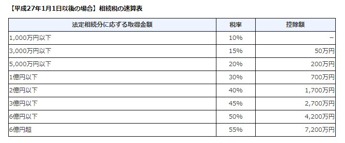(出典:国税庁ホームページ)
